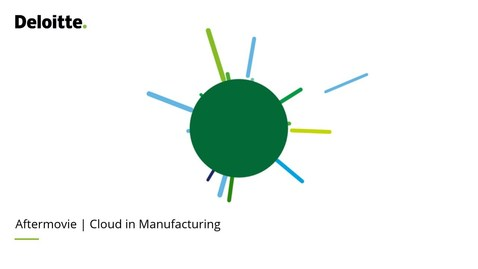 Thumbnail for entry Aftermovie: Cloud in Manufacturing | Virtual Event from Deloitte and Google Cloud